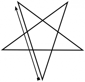 Lesser Ritual of the Pentagram: Invoking Spirit Pentagram (Averse)