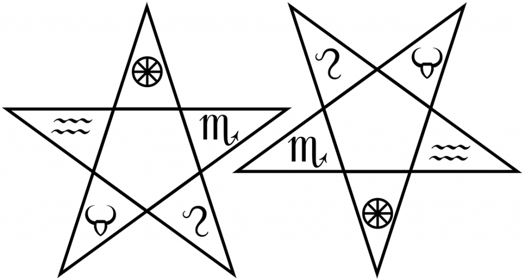 Attributions of the Pentagram (elemental)