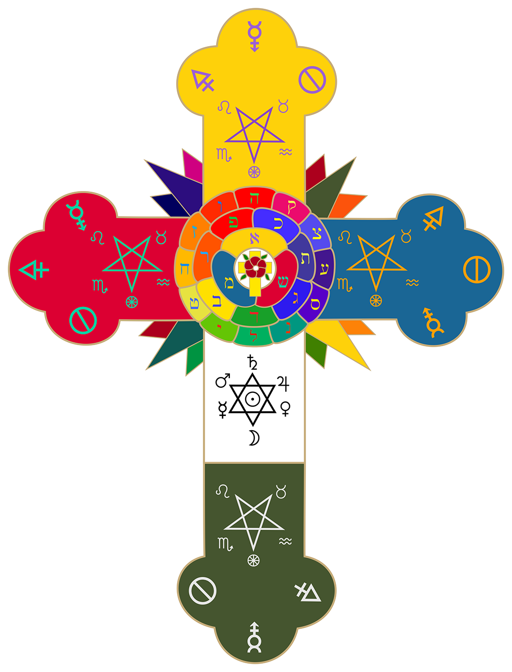 Ordo Astri Rose Cross Lamen (Rectified)