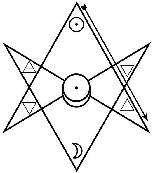 Unicursal Hexagram with attributions